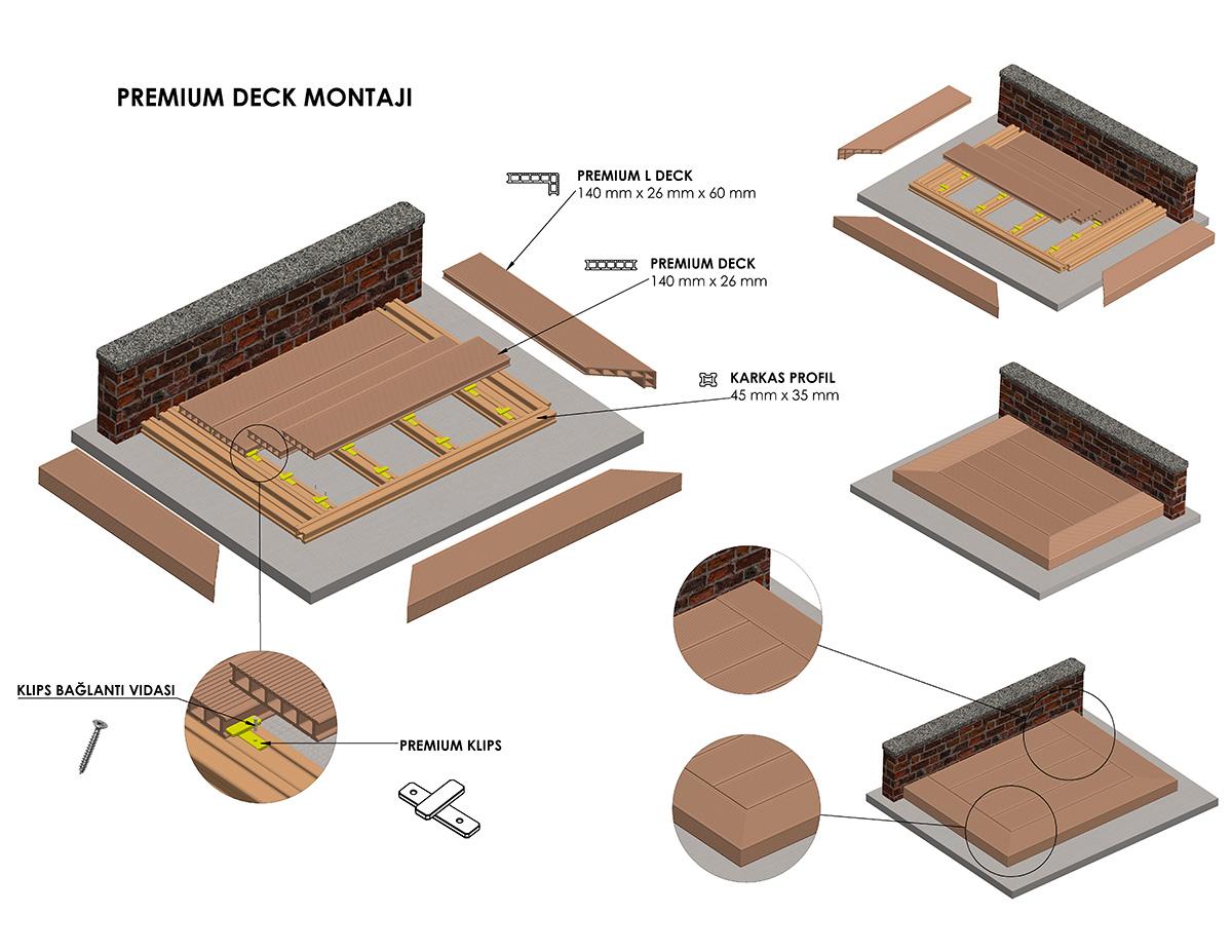 DECK Montaj Şeması